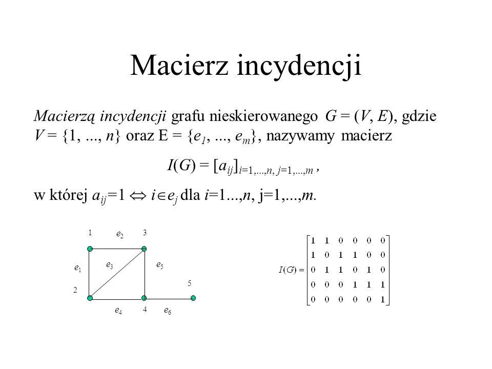Macierz incydencji Macierzą incydencji grafu nieskierowanego G = (V, E), gdzie V = {1, ..., n} oraz E = {e1, ..., em}, nazywamy macierz.