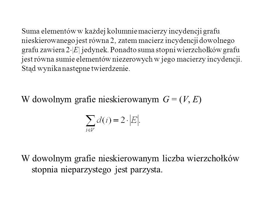 W dowolnym grafie nieskierowanym G = (V, E)