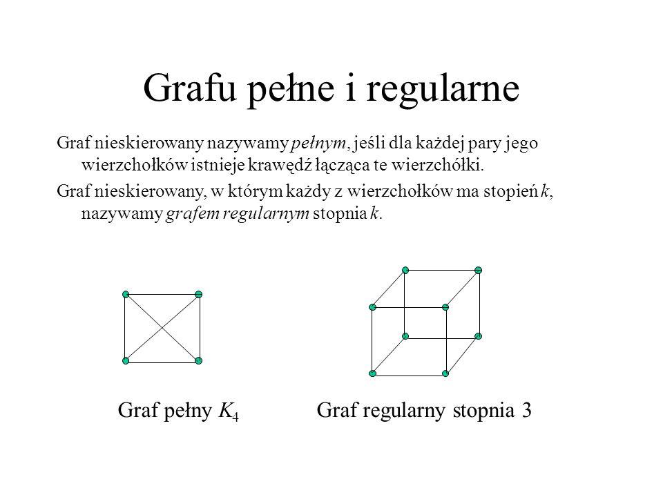 Grafu pełne i regularne