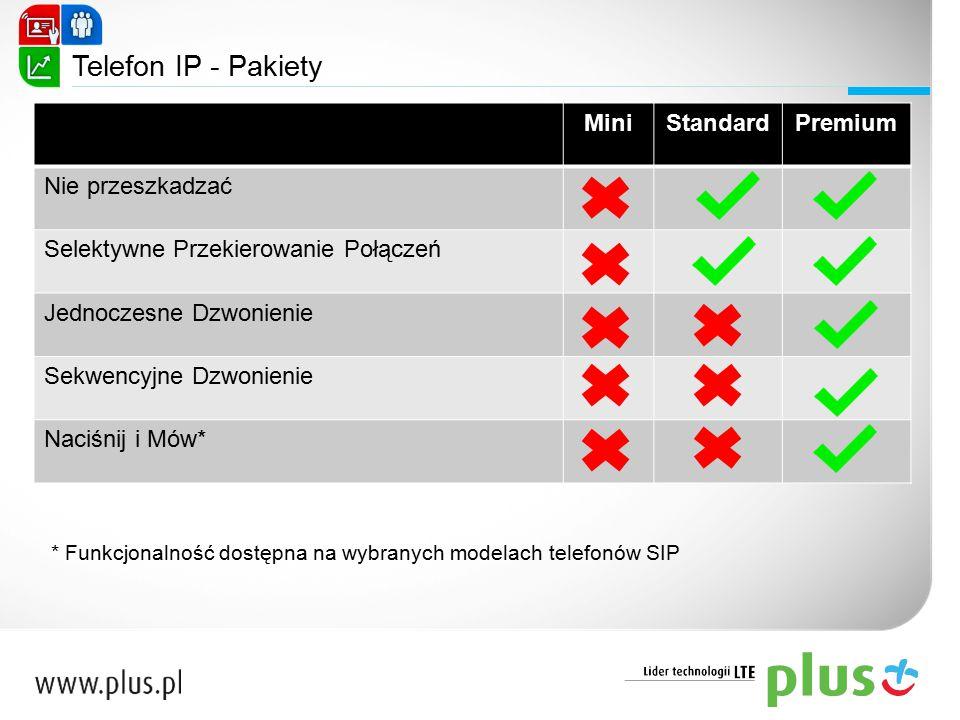 Telefon IP - Pakiety Mini Standard Premium Nie przeszkadzać