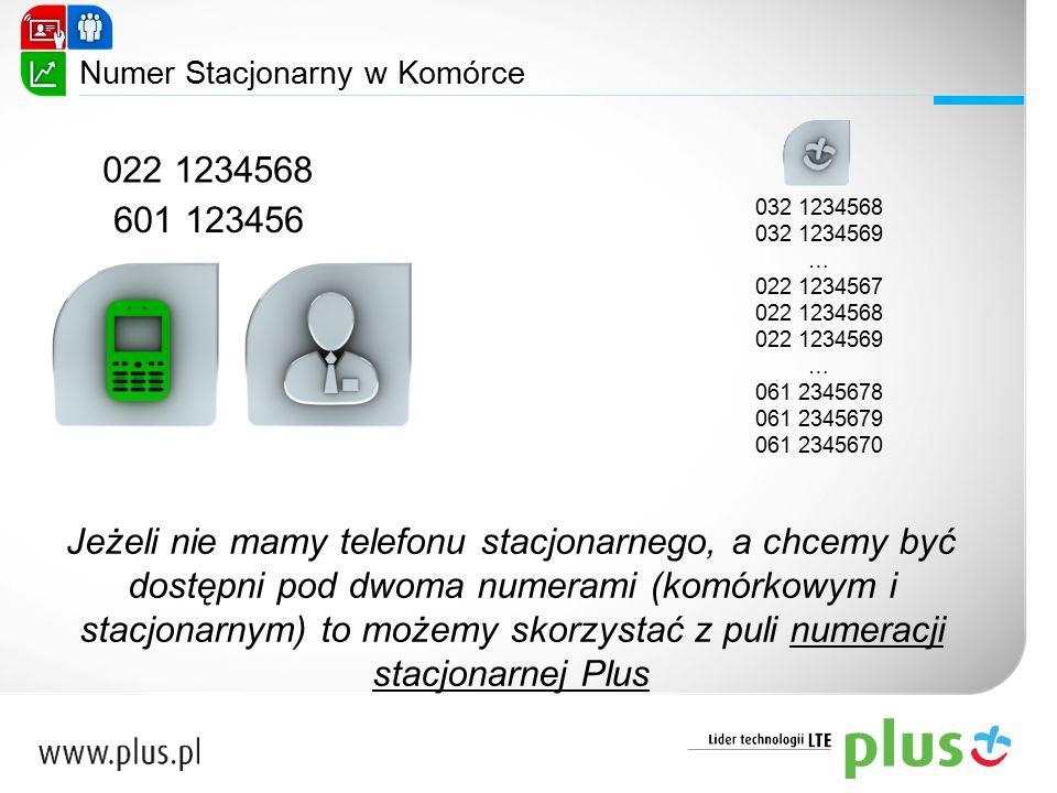 Numer Stacjonarny w Komórce