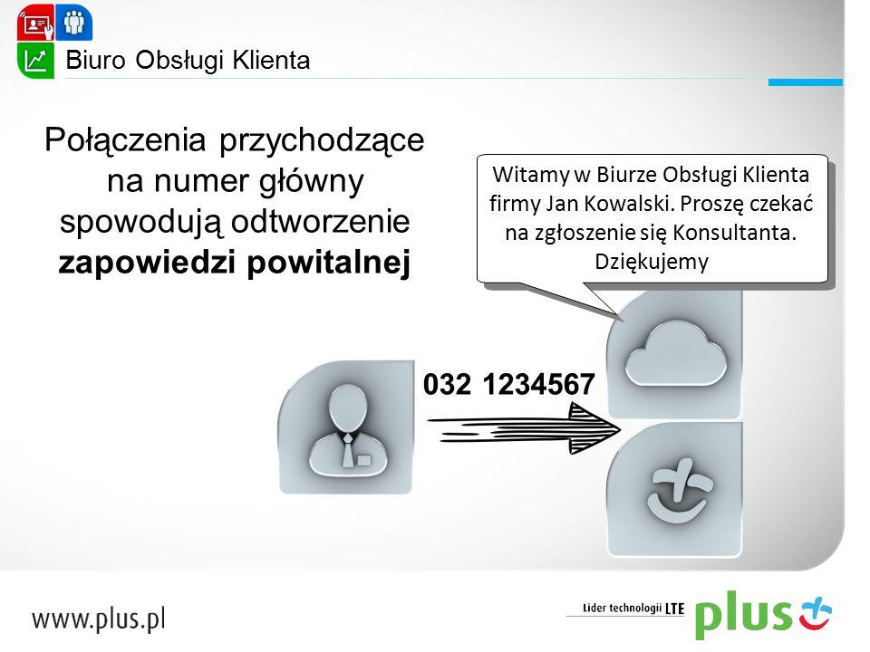 Biuro Obsługi Klienta Połączenia przychodzące na numer główny spowodują odtworzenie zapowiedzi powitalnej.