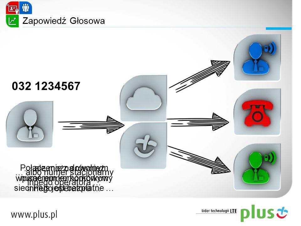 Zapowiedź Głosowa 032 1234567. … ale można również wpisać numer komórkowy innego operatora …