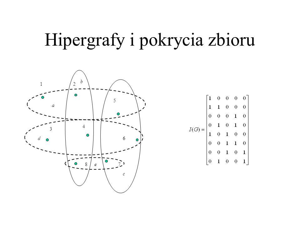 Hipergrafy i pokrycia zbioru