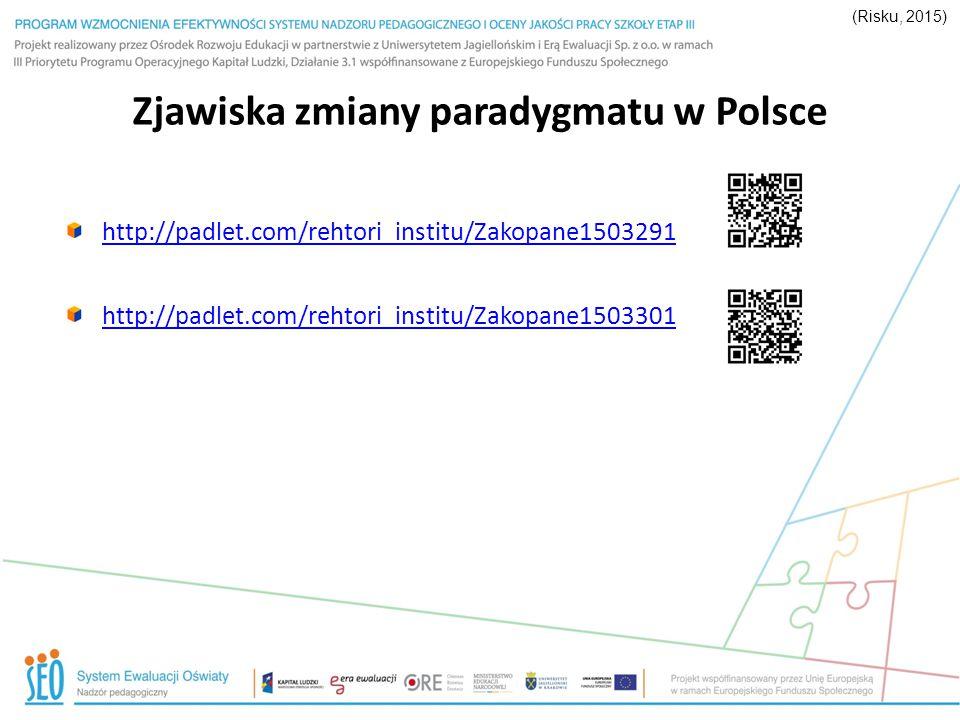 Zjawiska zmiany paradygmatu w Polsce