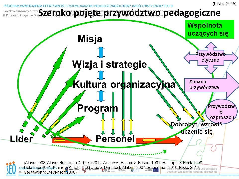 Szeroko pojęte przywództwo pedagogiczne