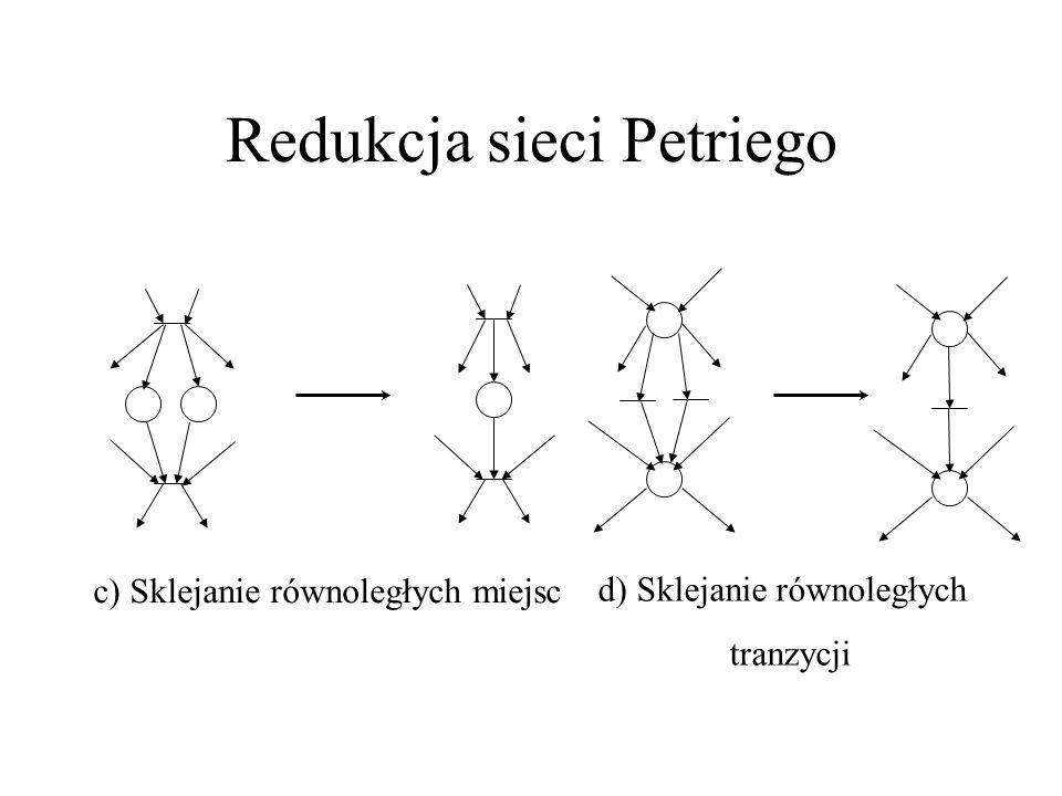 Redukcja sieci Petriego