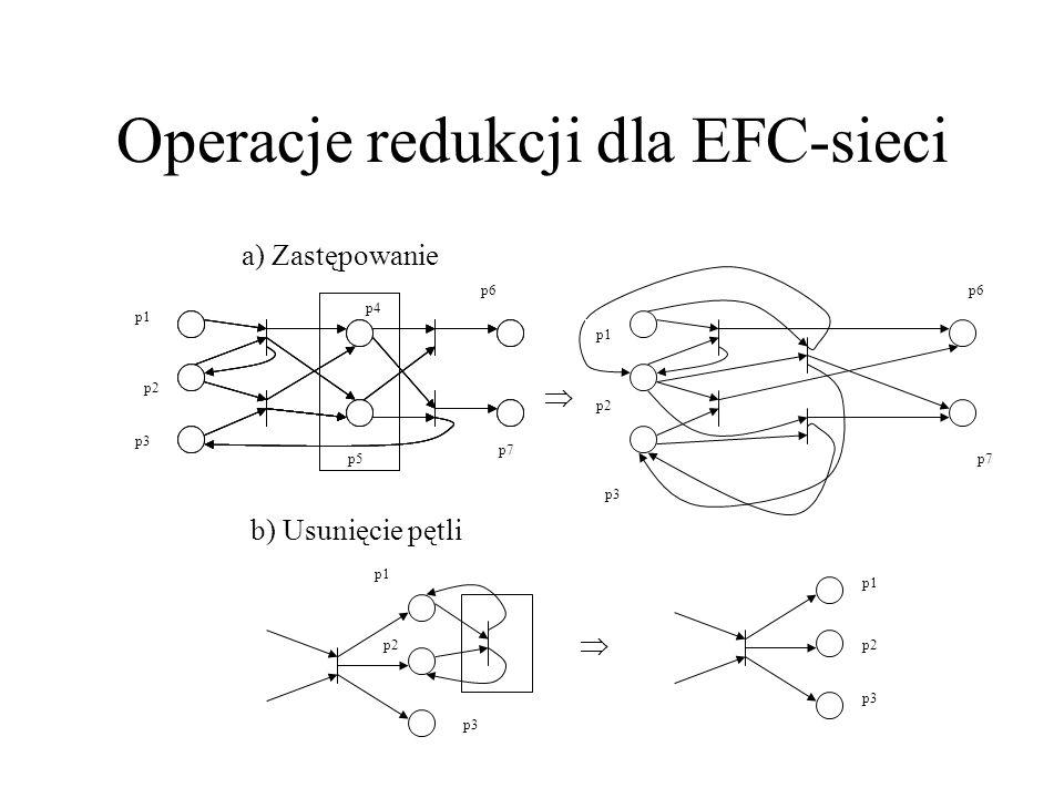 Operacje redukcji dla EFC-sieci