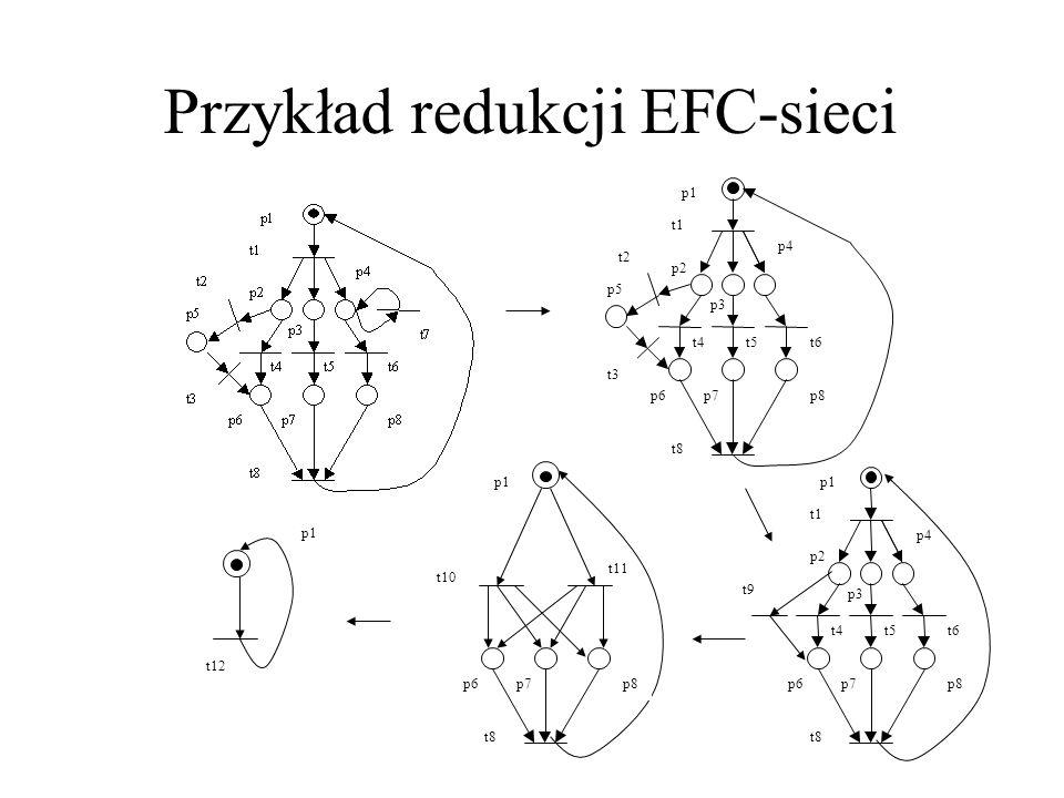 Przykład redukcji EFC-sieci