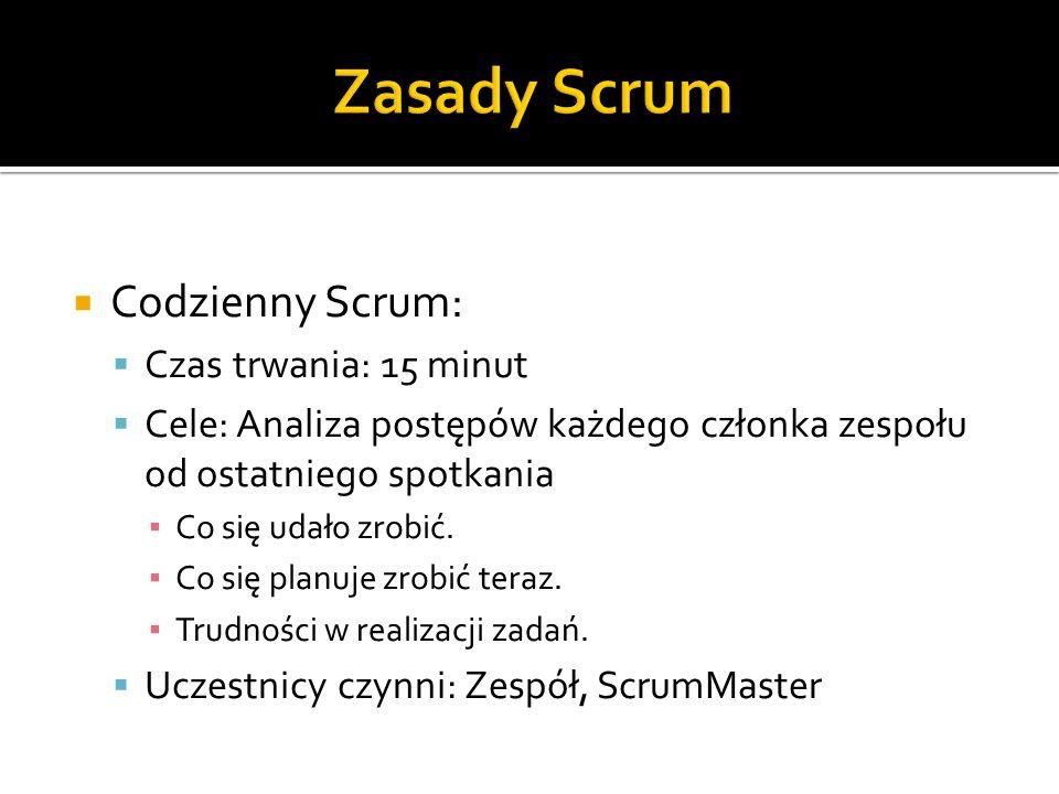 Zasady Scrum Codzienny Scrum: Czas trwania: 15 minut