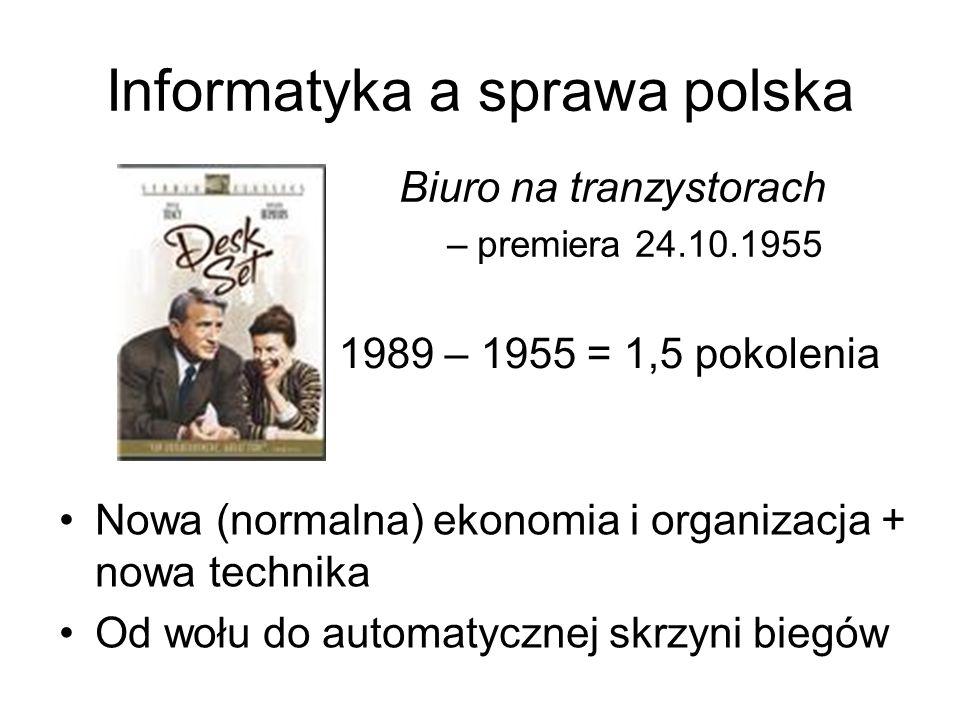 Informatyka a sprawa polska