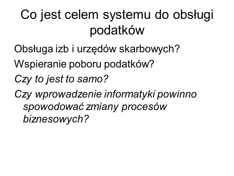 Co jest celem systemu do obsługi podatków
