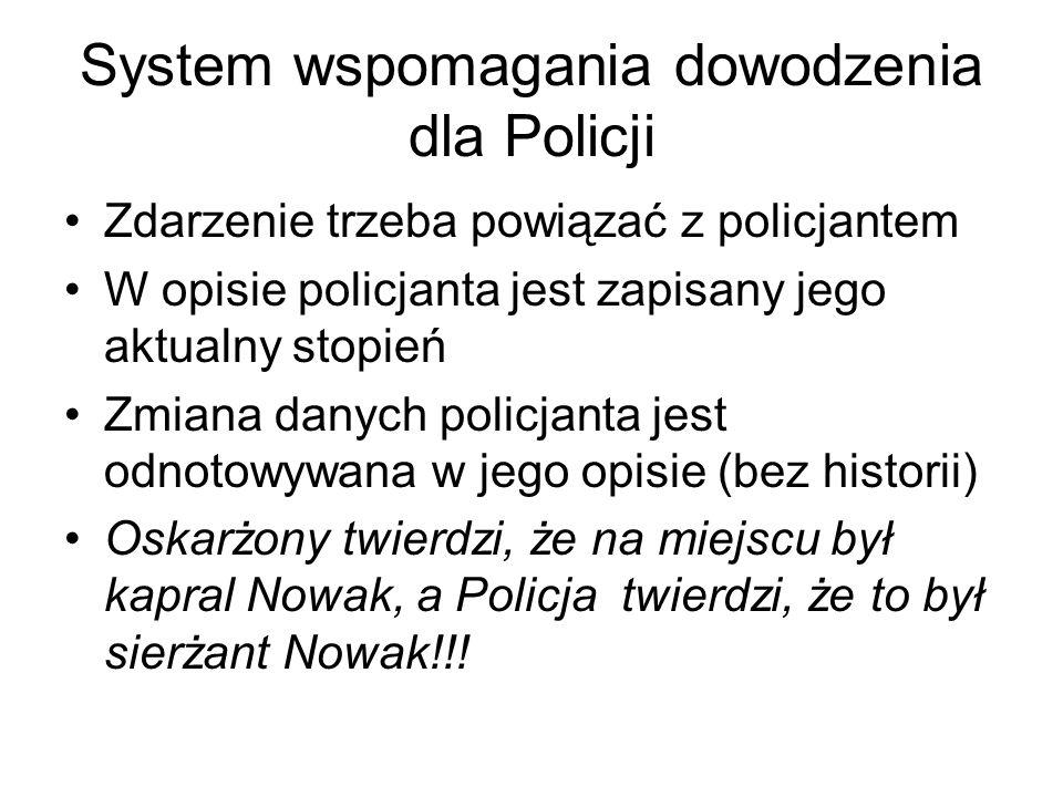 System wspomagania dowodzenia dla Policji