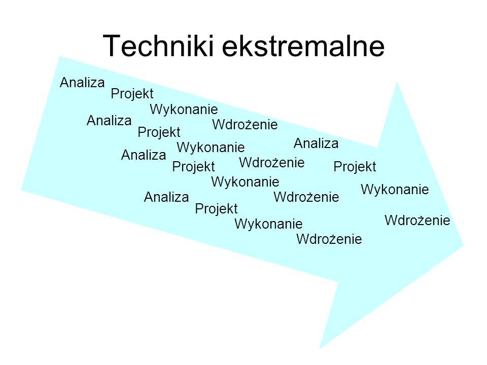 Techniki ekstremalne Analiza Projekt Wykonanie Analiza Wdrożenie