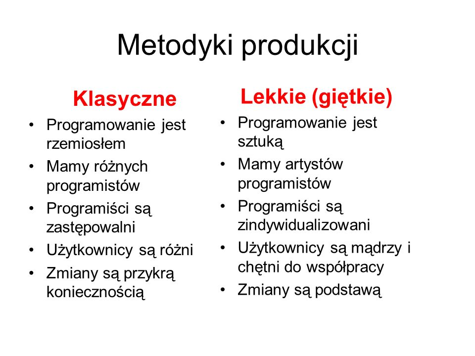 Metodyki produkcji Lekkie (giętkie) Klasyczne