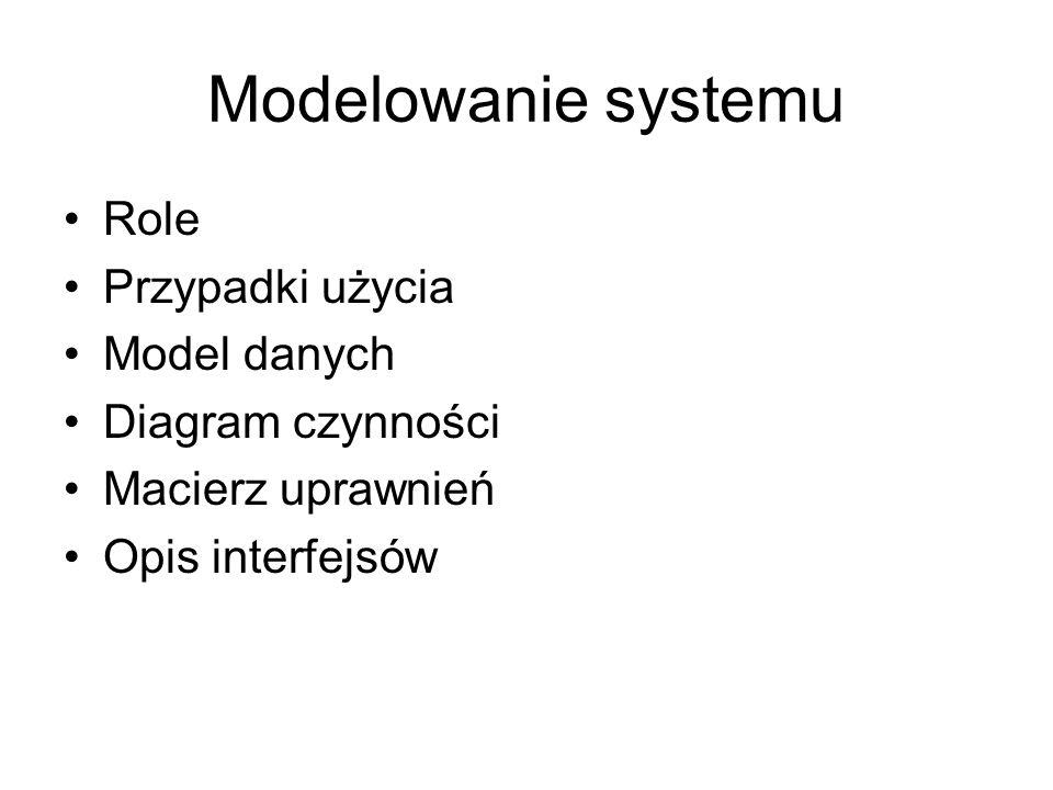 Modelowanie systemu Role Przypadki użycia Model danych