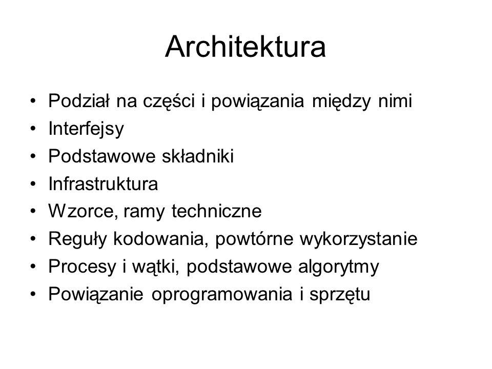 Architektura Podział na części i powiązania między nimi Interfejsy