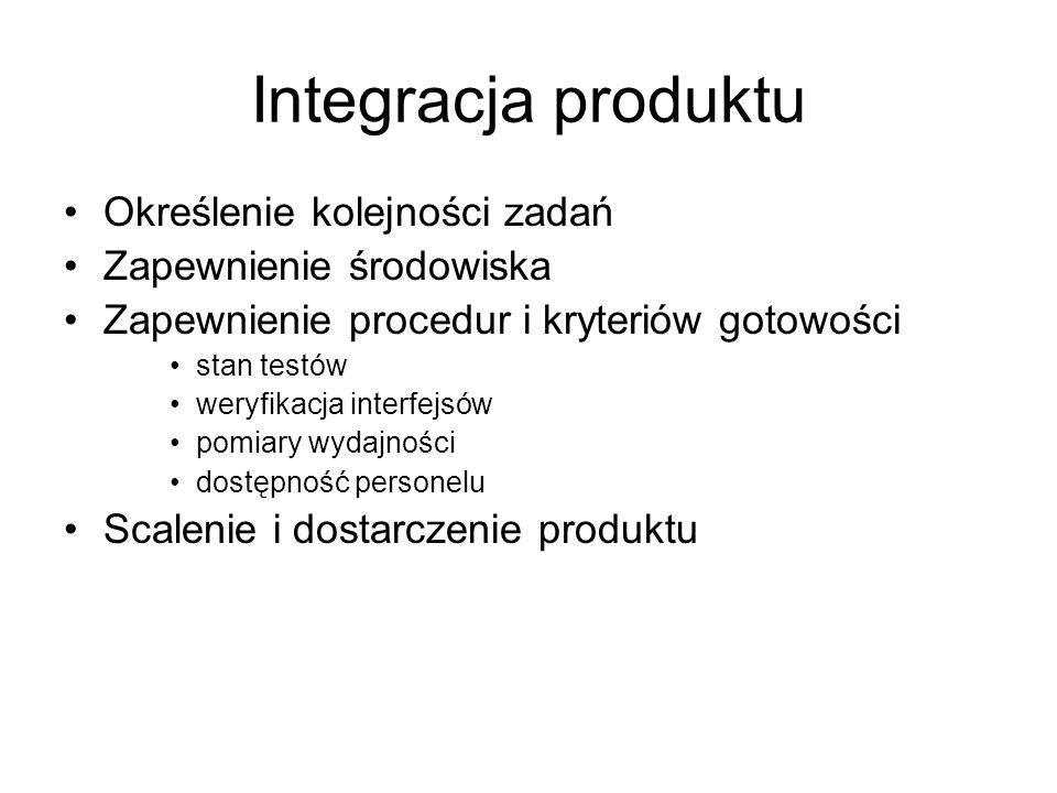 Integracja produktu Określenie kolejności zadań Zapewnienie środowiska
