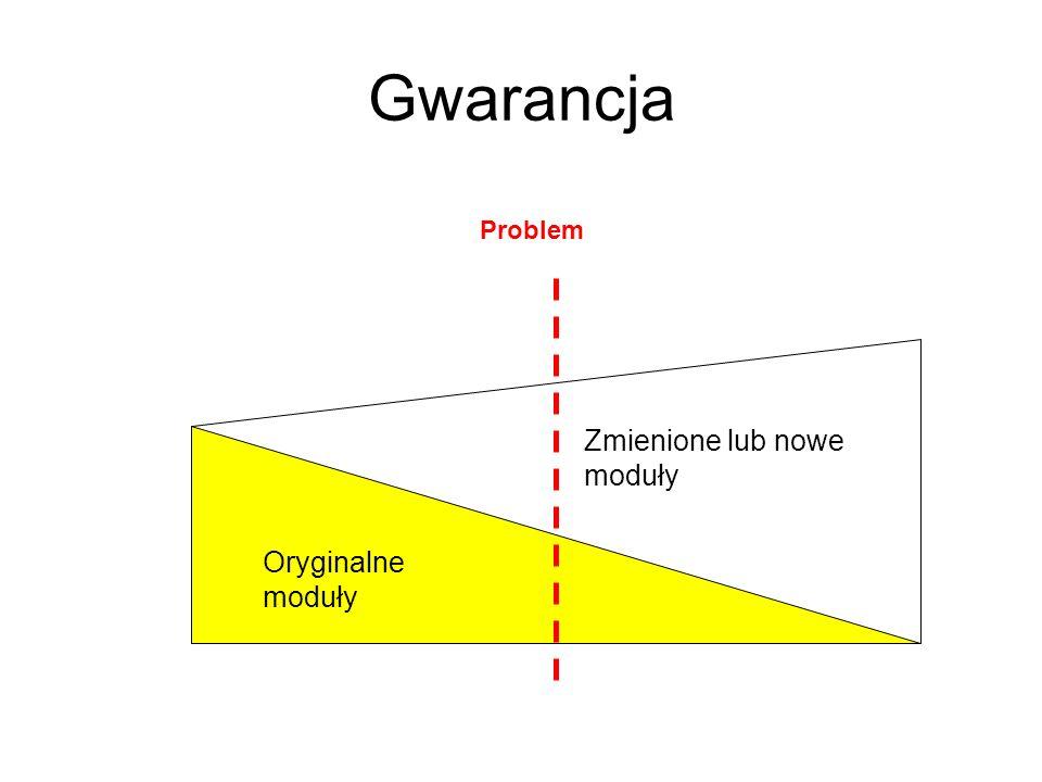 Gwarancja Problem Zmienione lub nowe moduły Oryginalne moduły