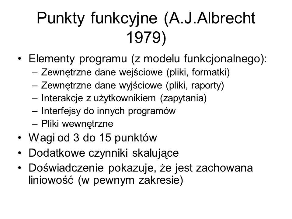 Punkty funkcyjne (A.J.Albrecht 1979)