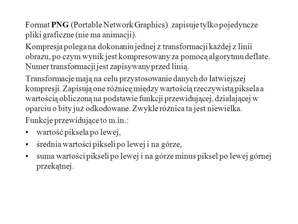 Format PNG (Portable Network Graphics) zapisuje tylko pojedyncze pliki graficzne (nie ma animacji).