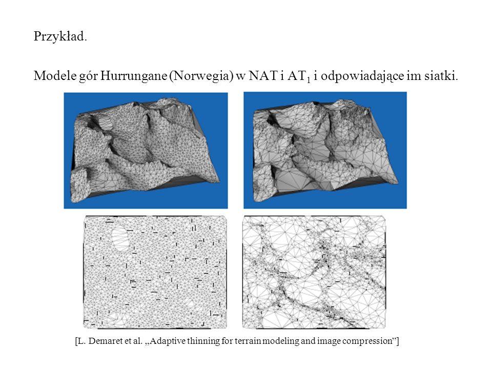 Przykład.Modele gór Hurrungane (Norwegia) w NAT i AT1 i odpowiadające im siatki.