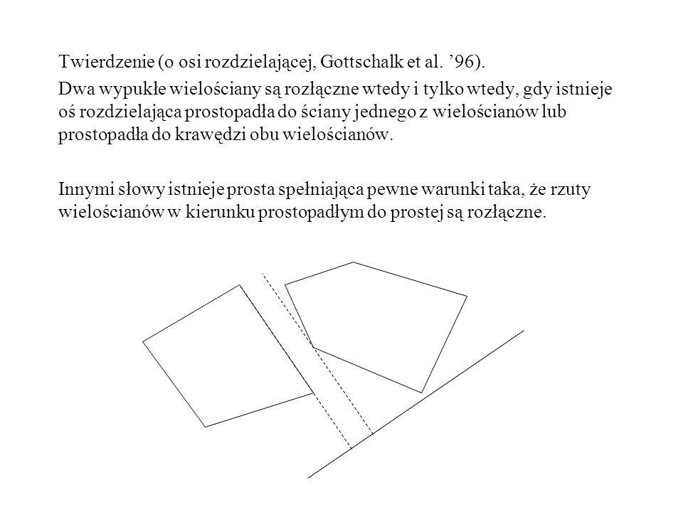 Twierdzenie (o osi rozdzielającej, Gottschalk et al. '96).