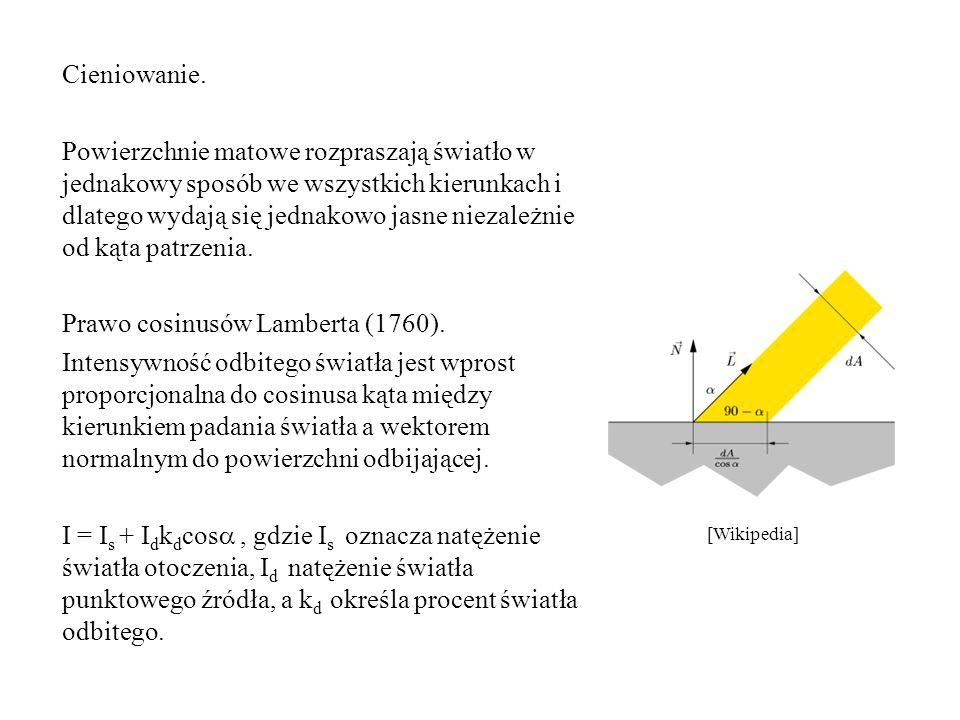 Cieniowanie. Powierzchnie matowe rozpraszają światło w jednakowy sposób we wszystkich kierunkach i dlatego wydają się jednakowo jasne niezależnie od kąta patrzenia. Prawo cosinusów Lamberta (1760). Intensywność odbitego światła jest wprost proporcjonalna do cosinusa kąta między kierunkiem padania światła a wektorem normalnym do powierzchni odbijającej. I = Is + Idkdcos , gdzie Is oznacza natężenie światła otoczenia, Id natężenie światła punktowego źródła, a kd określa procent światła odbitego.