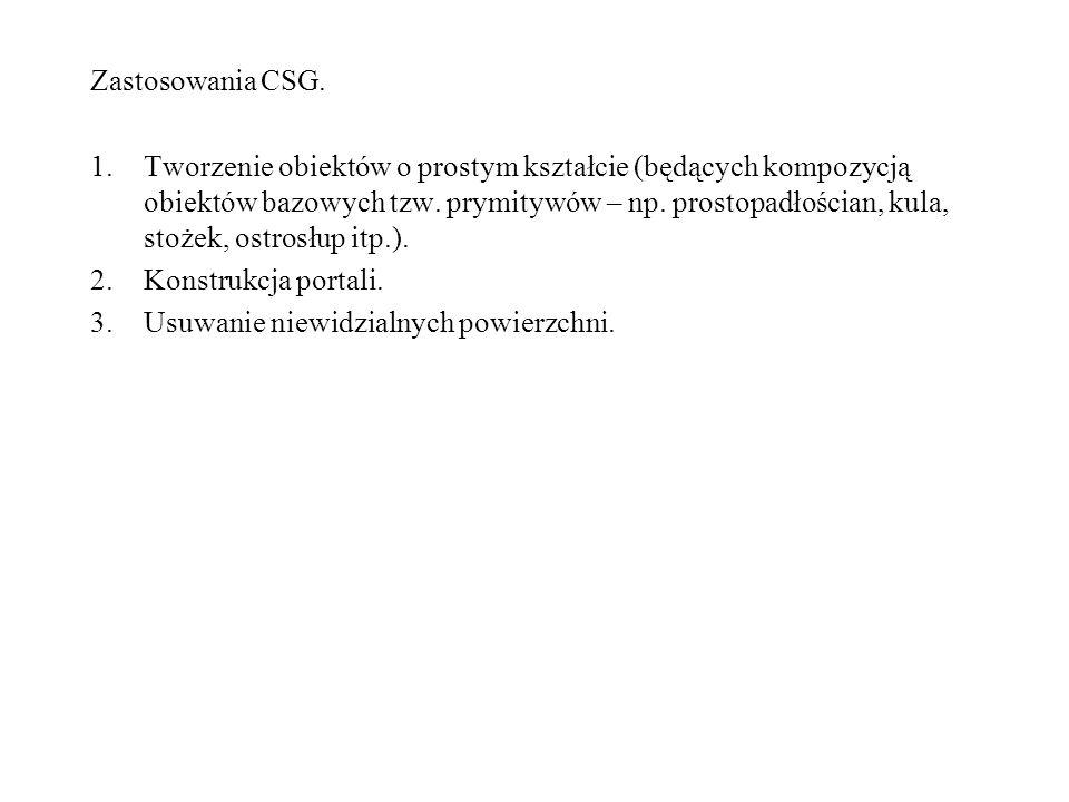 Zastosowania CSG.