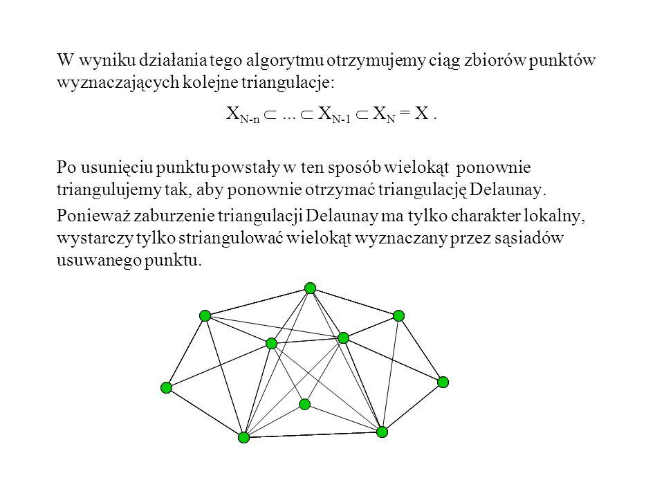 W wyniku działania tego algorytmu otrzymujemy ciąg zbiorów punktów wyznaczających kolejne triangulacje: