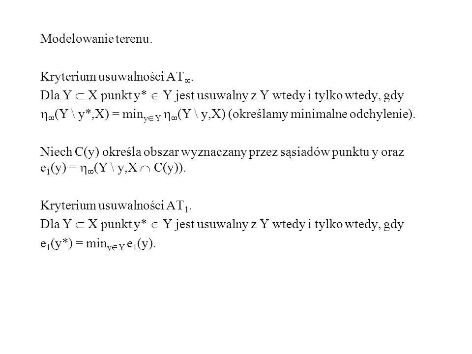 Modelowanie terenu. Kryterium usuwalności AT. Dla Y  X punkt y*  Y jest usuwalny z Y wtedy i tylko wtedy, gdy.