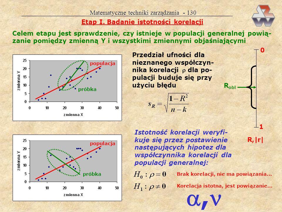 Etap I. Badanie istotności korelacji
