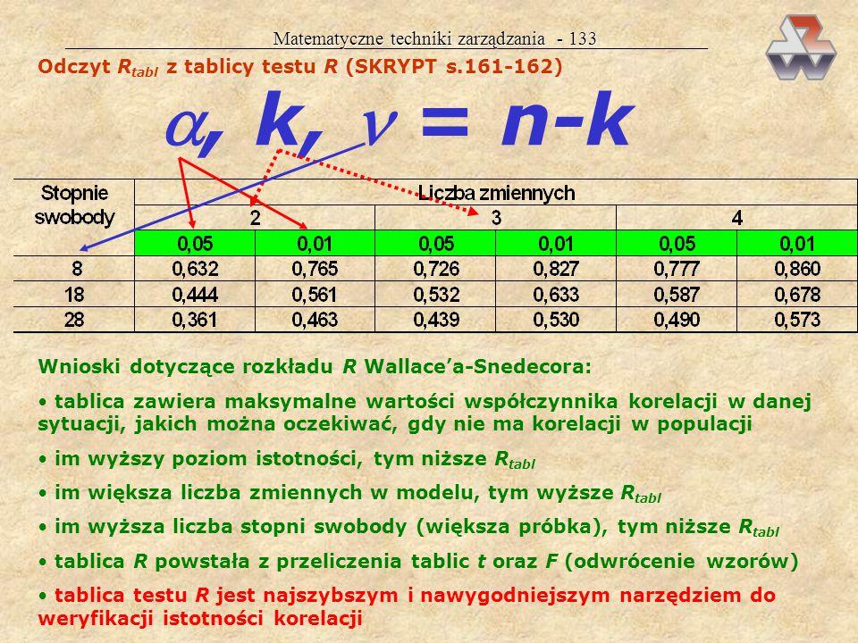 , k,  = n-k Matematyczne techniki zarządzania - 133