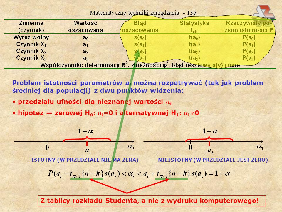 Matematyczne techniki zarządzania - 136
