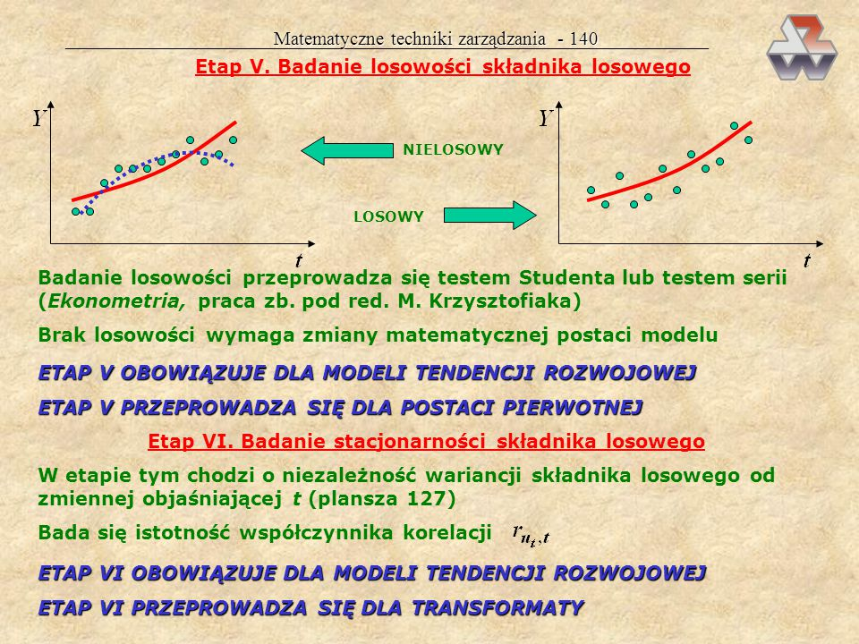 Etap VI. Badanie stacjonarności składnika losowego