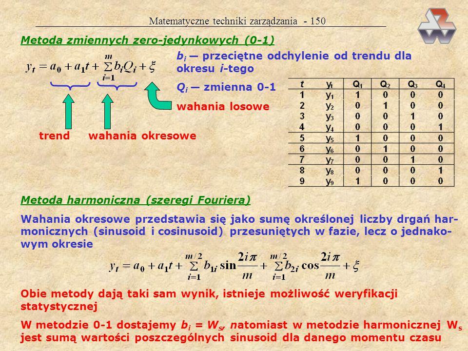 Matematyczne techniki zarządzania - 150