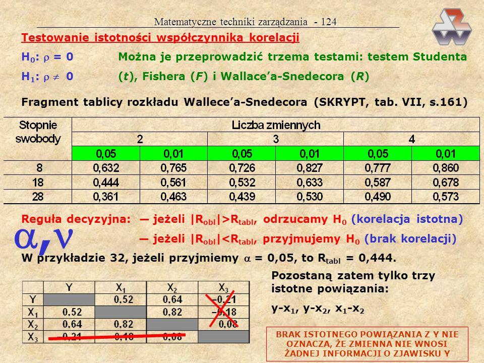 , Matematyczne techniki zarządzania - 124