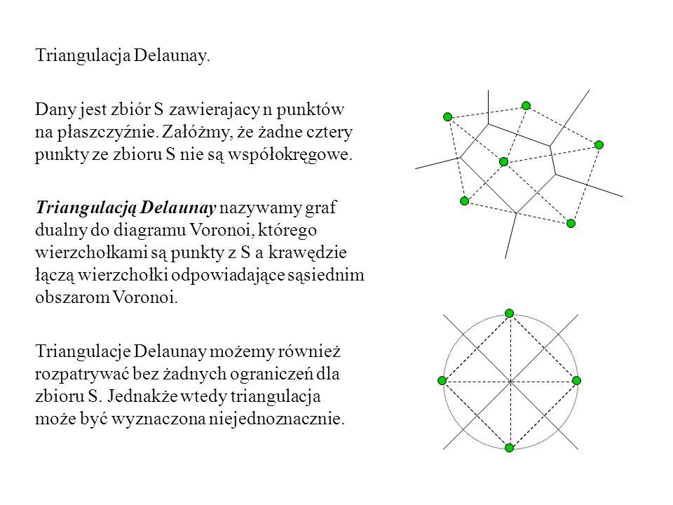 Triangulacja Delaunay.