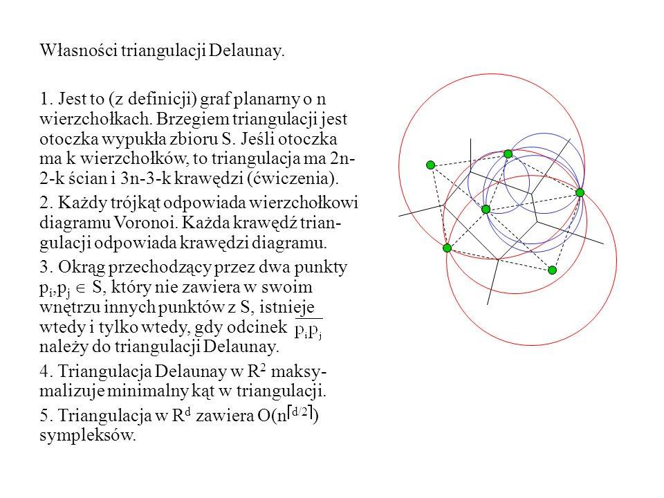 Własności triangulacji Delaunay.