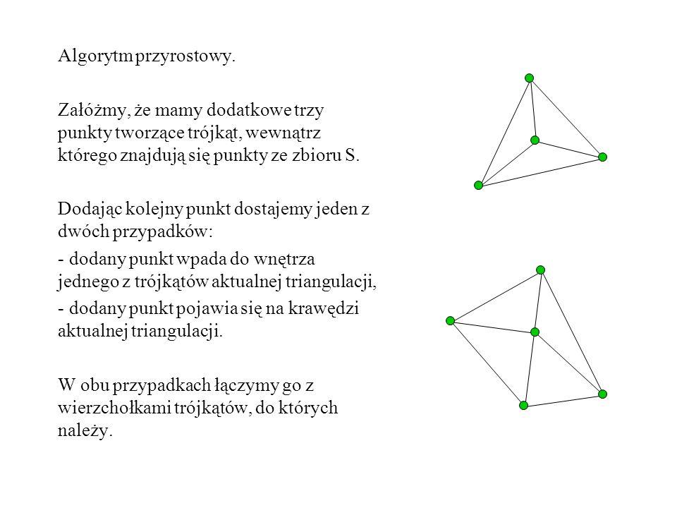 Algorytm przyrostowy. Załóżmy, że mamy dodatkowe trzy punkty tworzące trójkąt, wewnątrz którego znajdują się punkty ze zbioru S.