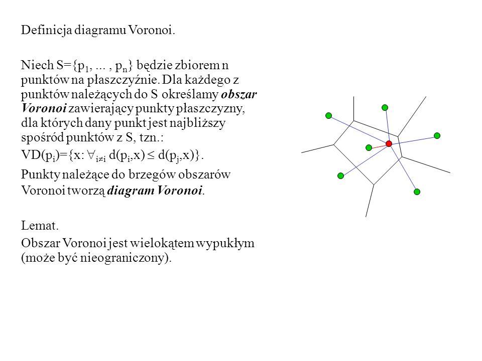 Definicja diagramu Voronoi.