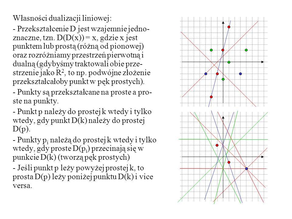 Własności dualizacji liniowej: