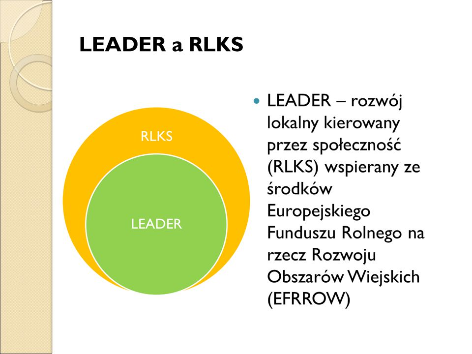 LEADER a RLKS