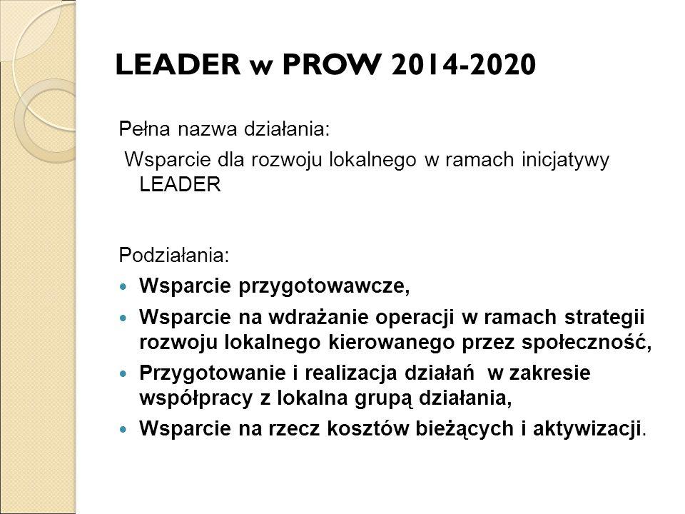 LEADER w PROW 2014-2020 Pełna nazwa działania: