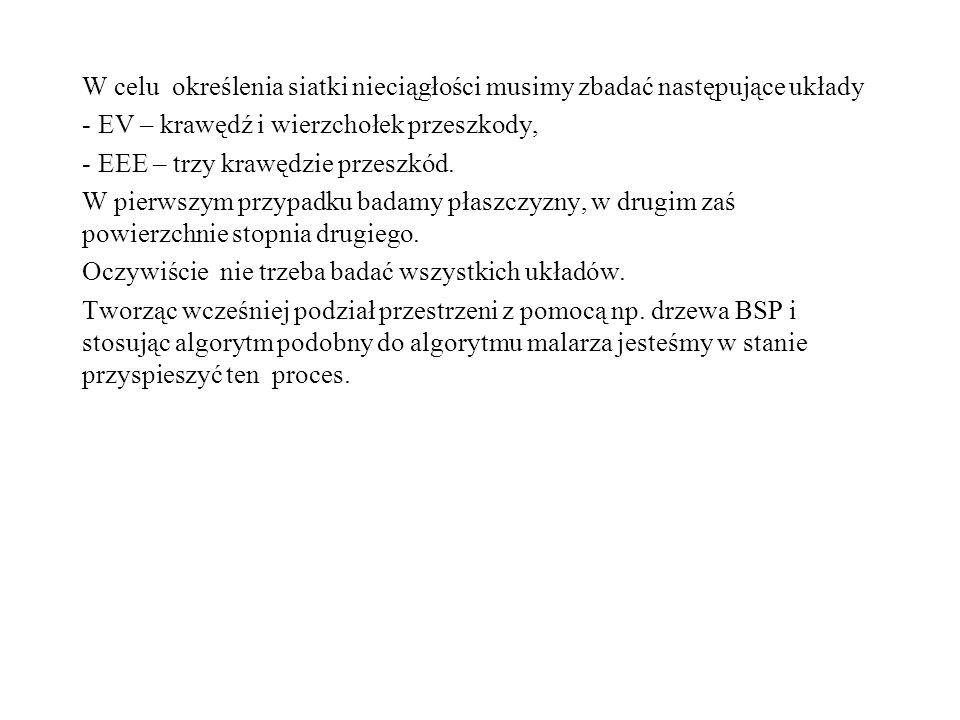 W celu określenia siatki nieciągłości musimy zbadać następujące układy