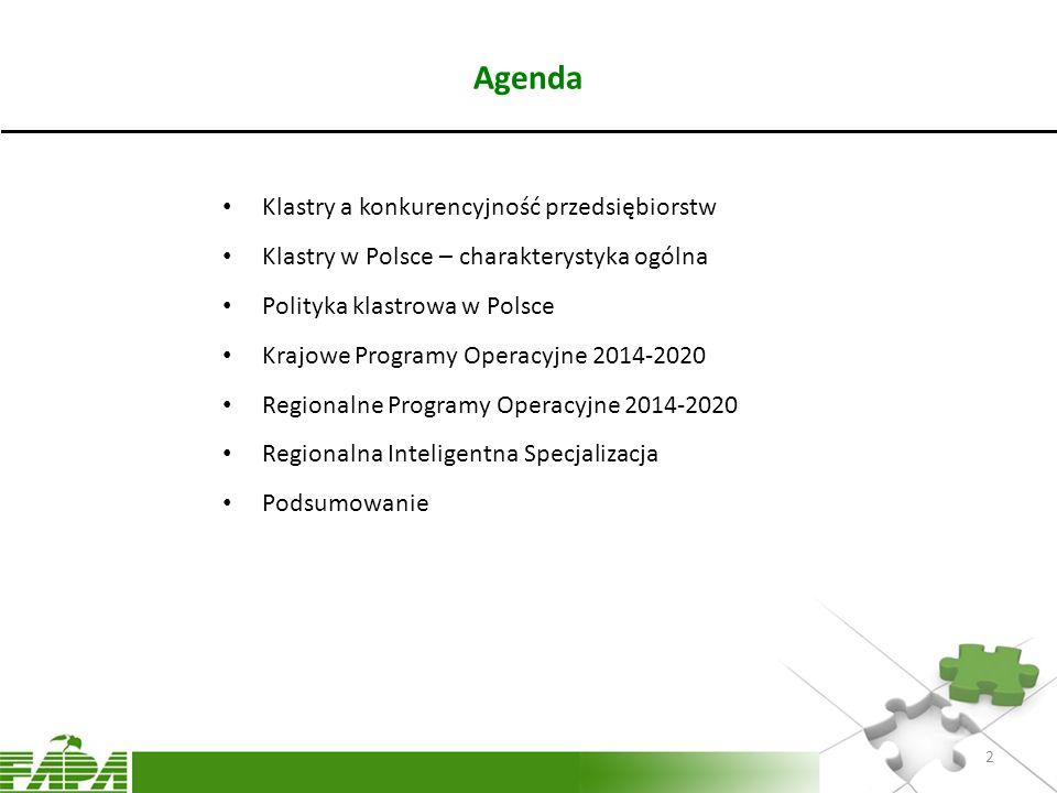 Agenda Klastry a konkurencyjność przedsiębiorstw