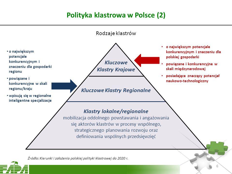 Polityka klastrowa w Polsce (2)