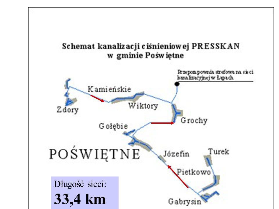 Długość sieci: 33,4 km