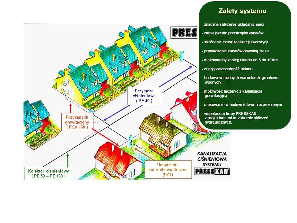 Zalety systemu Przyłącze ciśnieniowe ( PE 40 )
