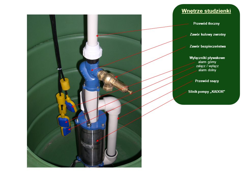 Wyłączniki pływakowe alarm górny załącz / wyłącz alarm dolny